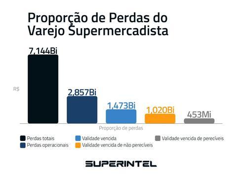 VALIDADE VENCIDA: O DESAFIO DO VAREJO SUPERMERCADISTA